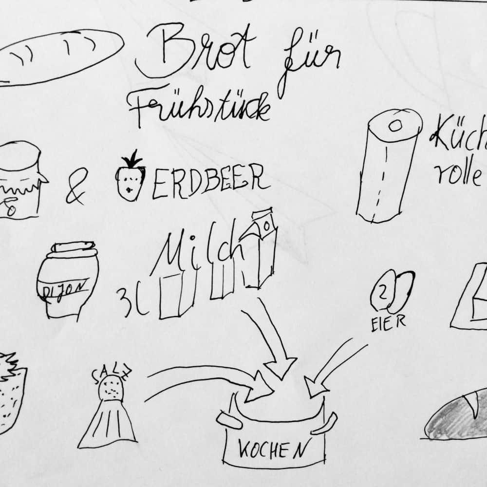 Sketchnote Starthilfe - Meine Rezeptskizzen