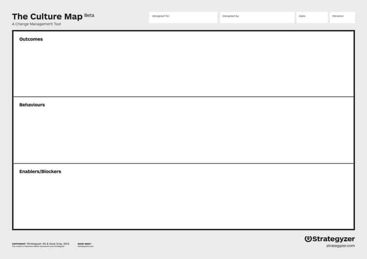 52 Wege zum Erfolg - Dennis Fischer - Culture Map von Alexander Osterwalder